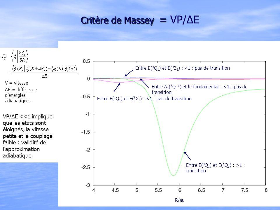 Critère de Massey = Critère de Massey = VP/ΔE Entre E( 3 Q 1 ) et E( 3 Σ 1 ) : <1 : pas de transition Entre E( 3 Q 1 ) et E( 1 Q 1 ) : >1 : transition Entre A 1 ( 3 Q 0 + ) et le fondamental : <1 : pas de transition Entre E( 1 Q 1 ) et E( 3 Σ 1 ) : <1 : pas de transition V = vitesse ΔE = différence dénergies adiabatiques VP/ΔE <<1 implique que les états sont éloignés, la vitesse petite et le couplage faible : validité de lapproximation adiabatique R/au