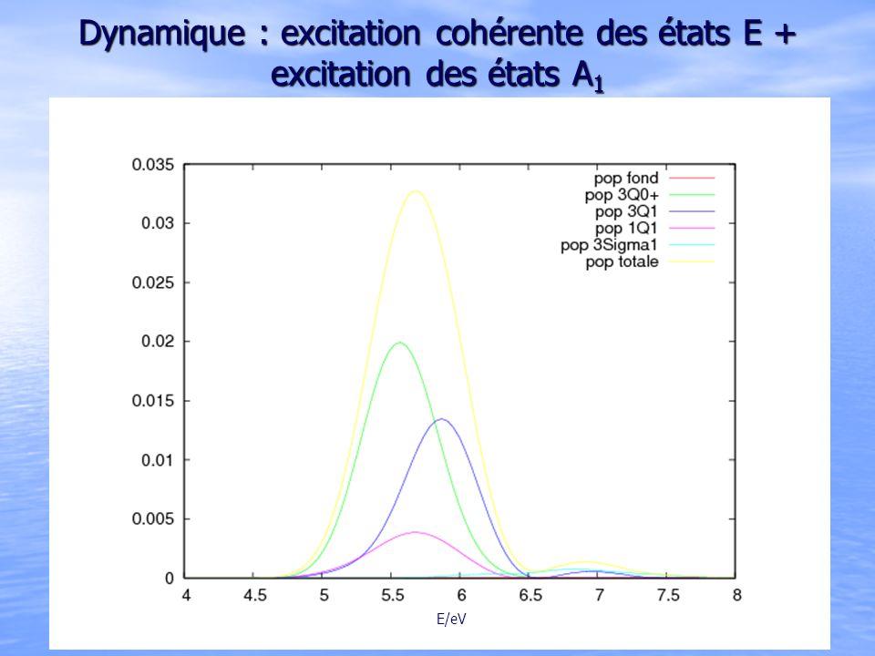 Dynamique : excitation cohérente des états E + excitation des états A 1 E/eV