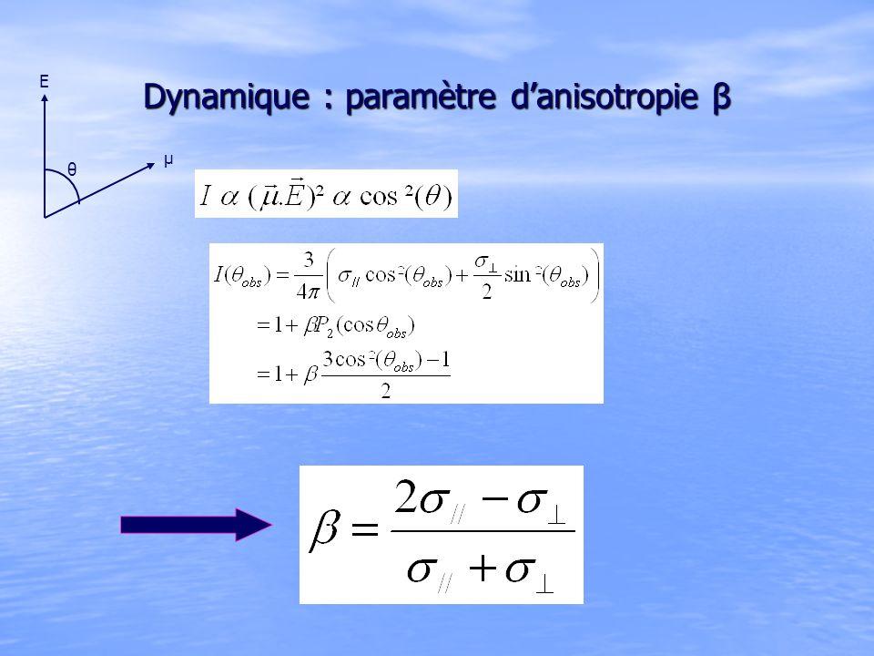 Dynamique : paramètre danisotropie β μ E θ