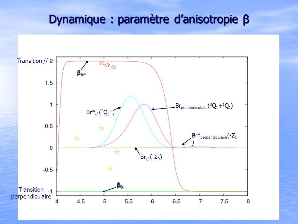 β Br* β Br Br* // ( 3 Q 0 + ) Br* perpendiculaire ( 3 Σ 1 ) Br // ( 1 Σ 0 ) Br perpendiculaire ( 3 Q 1 + 1 Q 1 ) Transition // Transition perpendiculaire