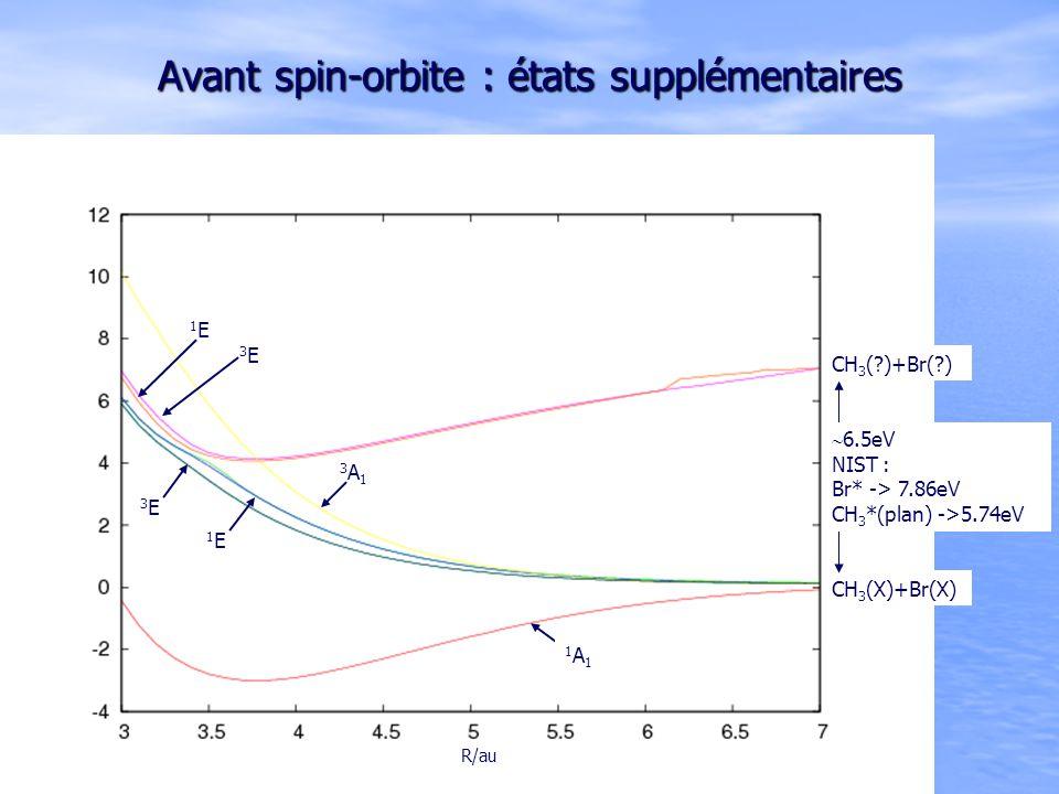 Avant spin-orbite : états supplémentaires 1E1E 1E1E 3E3E 3E3E 3A13A1 1A11A1 CH 3 (X)+Br(X) CH 3 ( )+Br( ) 6.5eV NIST : Br* -> 7.86eV CH 3 *(plan) ->5.74eV R/au