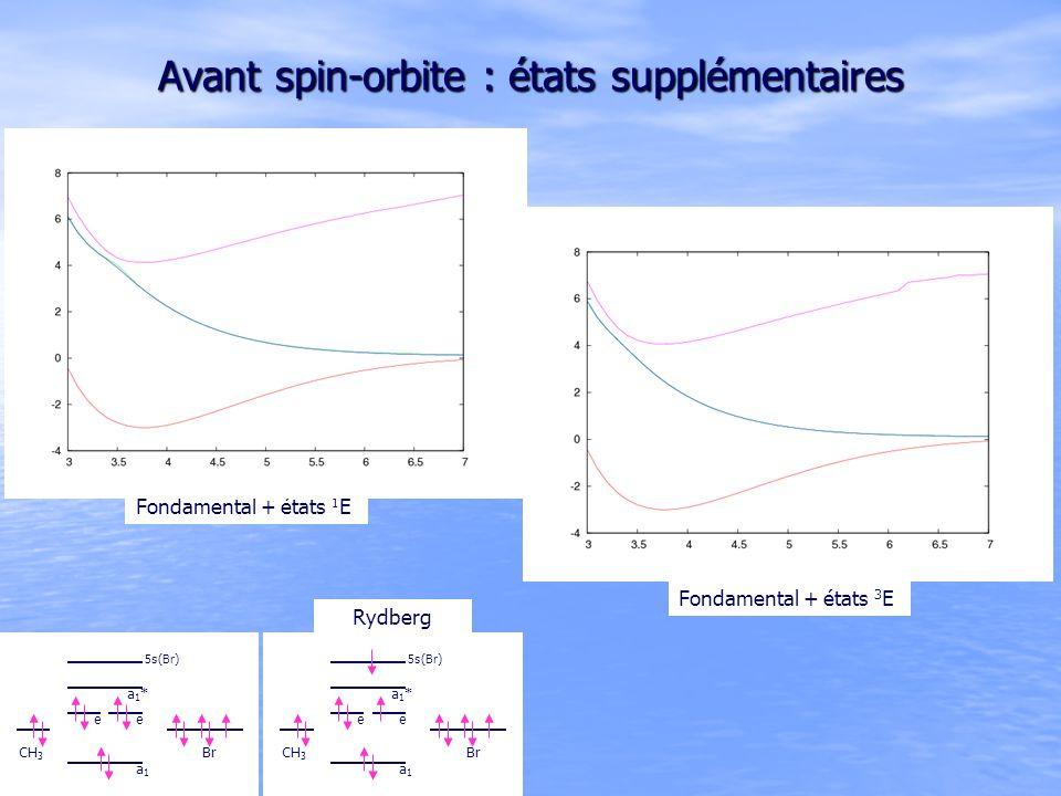 Avant spin-orbite : états supplémentaires CH 3 Br a1a1 a1*a1* ee 5s(Br) CH 3 Br a1a1 a1*a1* ee 5s(Br) Rydberg Fondamental + états 1 E Fondamental + états 3 E