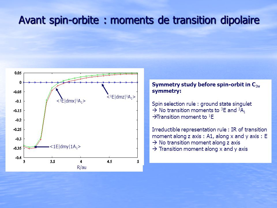 Avant spin-orbite : moments de transition dipolaire Symmetry study before spin-orbit in C 3v symmetry: Spin selection rule : ground state singulet No transition moments to 3 E and 3 A 1 Transition moment to 1 E Irreductible representation rule : IR of transition moment along z axis : A1, along x and y axis : E No transition moment along z axis Transition moment along x and y axis R/au