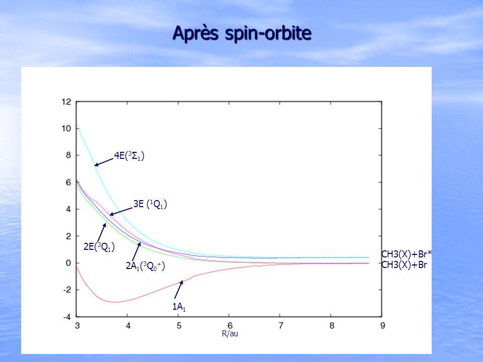 Après spin-orbite 2E( 3 Q 1 ) 1A 1 2A 1 ( 3 Q 0 + ) 3E ( 1 Q 1 ) 4E( 3 Σ 1 ) CH3(X)+Br CH3(X)+Br* R/au
