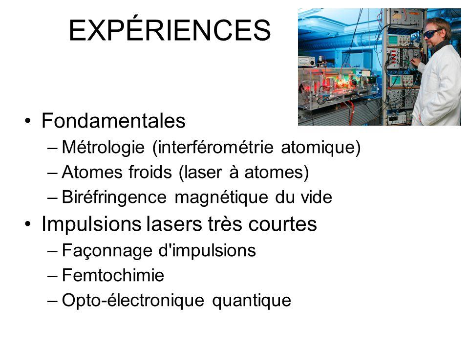 EXPÉRIENCES Fondamentales –Métrologie (interférométrie atomique) –Atomes froids (laser à atomes) –Biréfringence magnétique du vide Impulsions lasers très courtes –Façonnage d impulsions –Femtochimie –Opto-électronique quantique