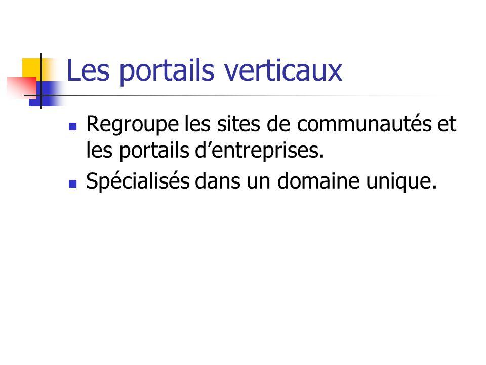 Les portails verticaux Regroupe les sites de communautés et les portails dentreprises.