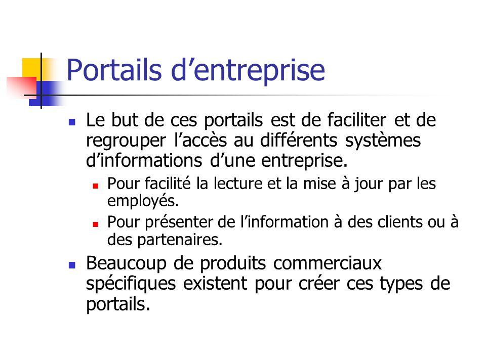Portails dentreprise Le but de ces portails est de faciliter et de regrouper laccès au différents systèmes dinformations dune entreprise.