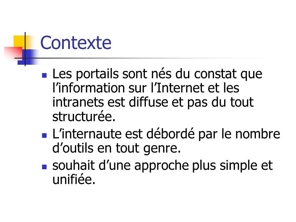 Contexte Les portails sont nés du constat que linformation sur lInternet et les intranets est diffuse et pas du tout structurée.