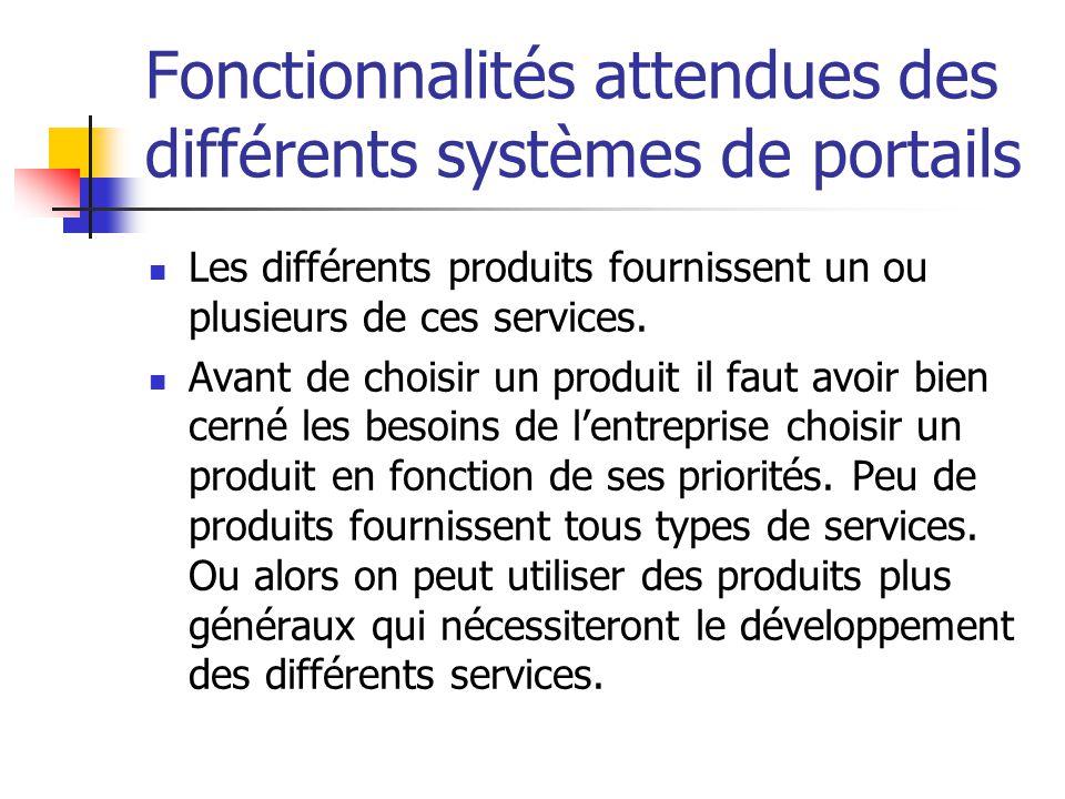 Fonctionnalités attendues des différents systèmes de portails Les différents produits fournissent un ou plusieurs de ces services.
