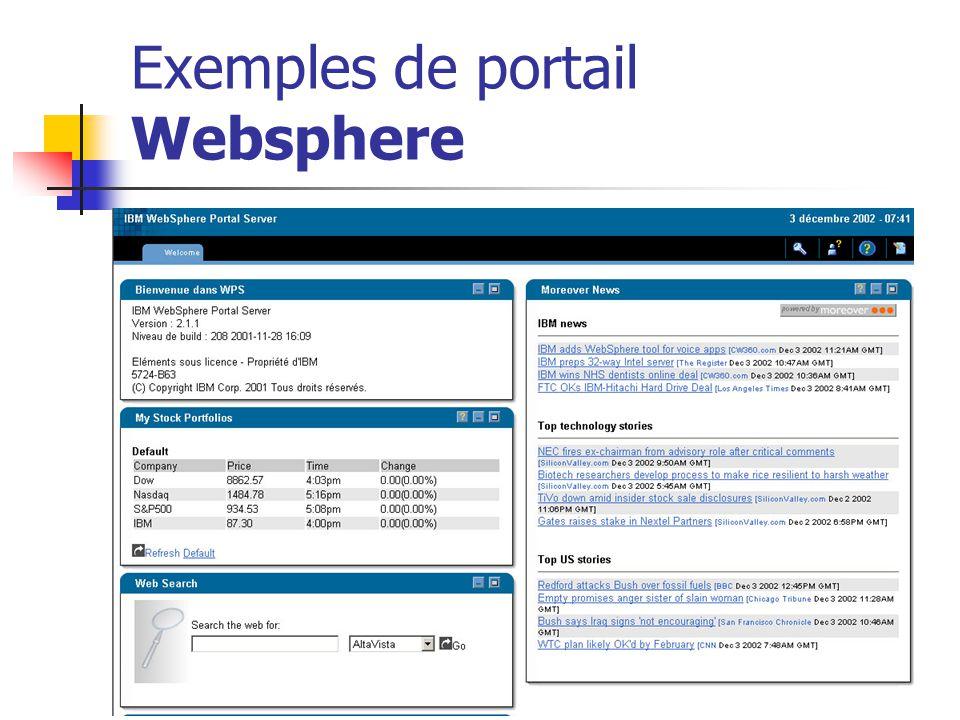 Exemples de portail Websphere
