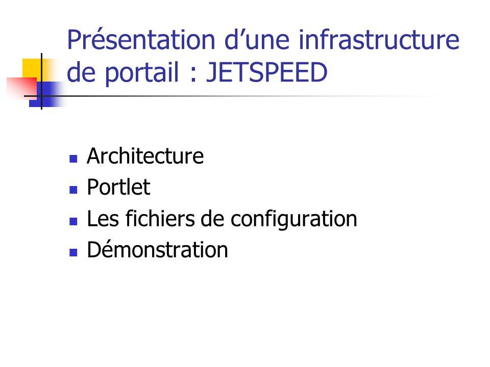 Présentation dune infrastructure de portail : JETSPEED Architecture Portlet Les fichiers de configuration Démonstration