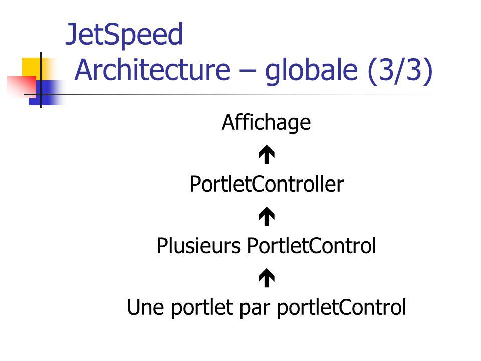 JetSpeed Architecture – globale (3/3) Affichage PortletController Plusieurs PortletControl Une portlet par portletControl