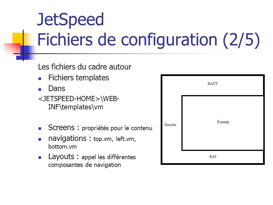 JetSpeed Fichiers de configuration (2/5) Les fichiers du cadre autour Fichiers templates Dans \WEB- INF\templates\vm Screens : propriétés pour le contenu navigations : top.vm, left.vm, bottom.vm Layouts : appel les différentes composantes de navigation HAUT Gauche BAS Screen