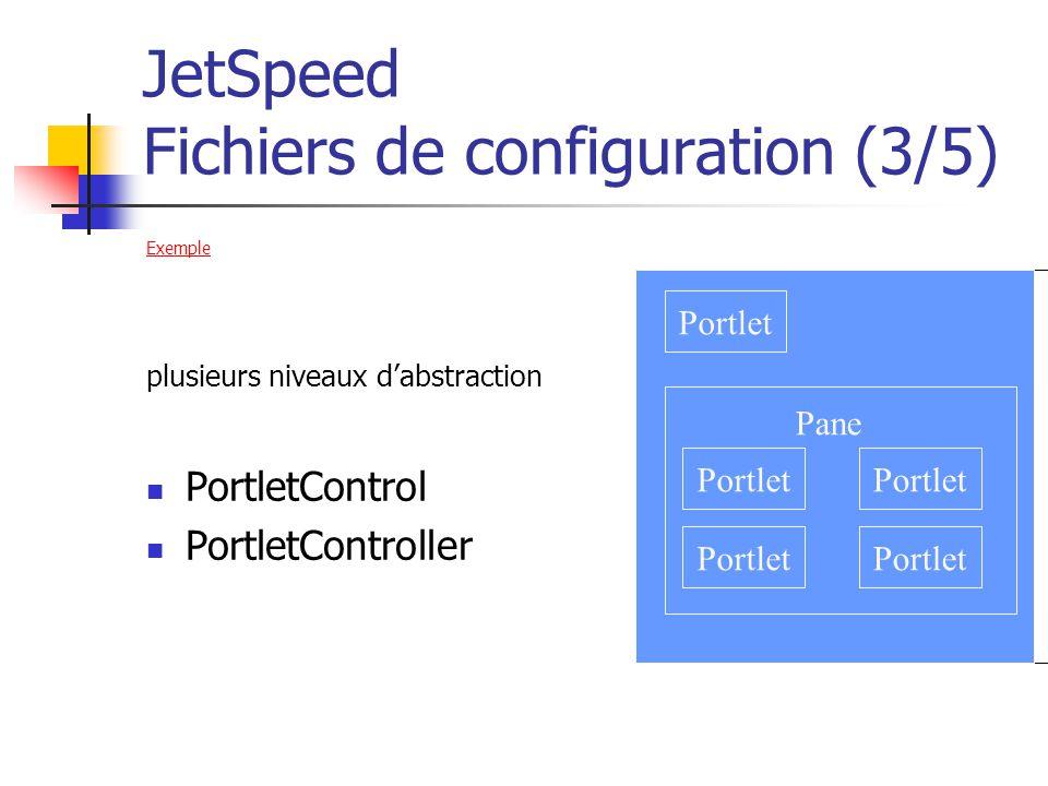 JetSpeed Fichiers de configuration (3/5) Exemple plusieurs niveaux dabstraction PortletControl PortletController Portlet Pane Portlet