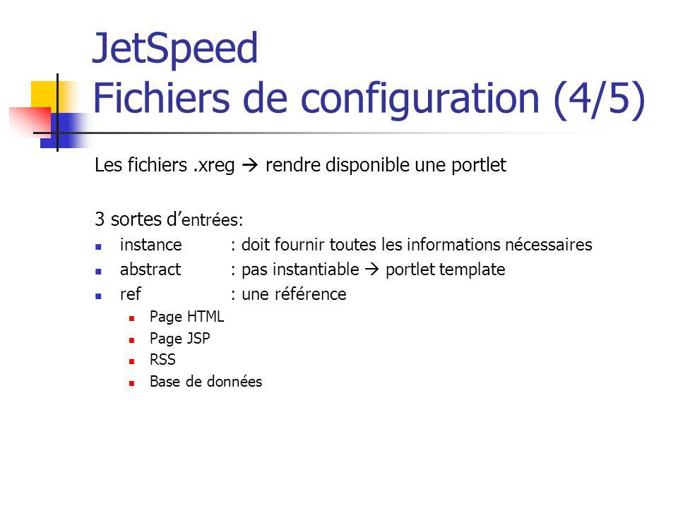 JetSpeed Fichiers de configuration (4/5) Les fichiers.xreg rendre disponible une portlet 3 sortes d entrées: instance: doit fournir toutes les informations nécessaires abstract: pas instantiable portlet template ref: une référence Page HTML Page JSP RSS Base de données
