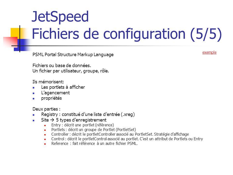 JetSpeed Fichiers de configuration (5/5) PSML Portal Structure Markup Language Fichiers ou base de données.