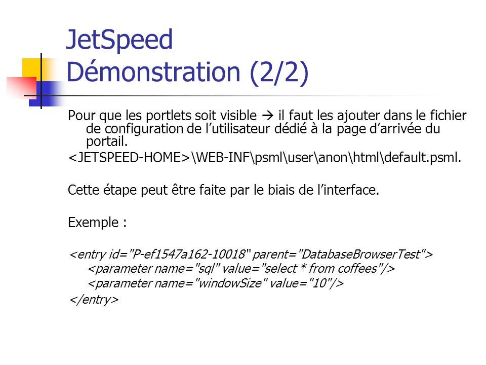 JetSpeed Démonstration (2/2) Pour que les portlets soit visible il faut les ajouter dans le fichier de configuration de lutilisateur dédié à la page darrivée du portail.