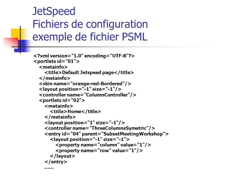 JetSpeed Fichiers de configuration exemple de fichier PSML Default Jetspeed page Home ……