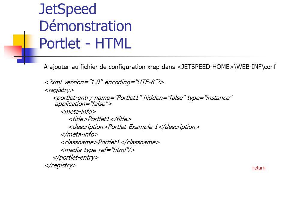 JetSpeed Démonstration Portlet - HTML A ajouter au fichier de configuration xrep dans \WEB-INF\conf Portlet1 Portlet Example 1 Portlet1 return