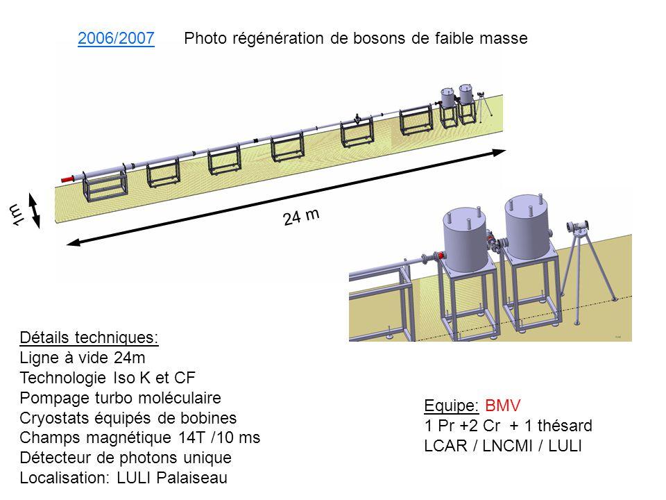 24 m 1m 2006/2007 Photo régénération de bosons de faible masse Equipe: BMV 1 Pr +2 Cr + 1 thésard LCAR / LNCMI / LULI Détails techniques: Ligne à vide