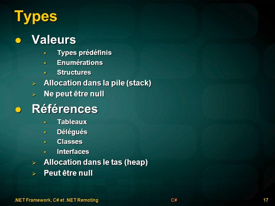 Types.NET Framework, C# et.NET Remoting 17C# Valeurs Valeurs Types prédéfinis Types prédéfinis Enumérations Enumérations Structures Structures Allocat