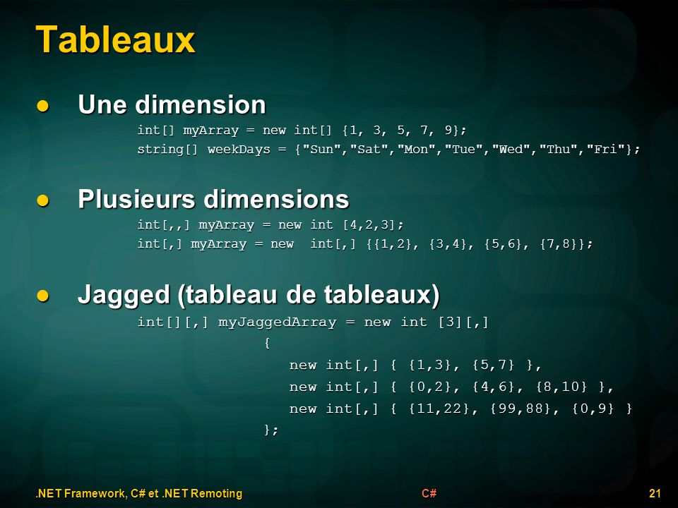 Tableaux.NET Framework, C# et.NET Remoting 21C# Une dimension Une dimension int[] myArray = new int[] {1, 3, 5, 7, 9}; string[] weekDays = { Sun , Sat , Mon , Tue , Wed , Thu , Fri }; Plusieurs dimensions Plusieurs dimensions int[,,] myArray = new int [4,2,3]; int[,] myArray = new int[,] {{1,2}, {3,4}, {5,6}, {7,8}}; Jagged (tableau de tableaux) Jagged (tableau de tableaux) int[][,] myJaggedArray = new int [3][,] { new int[,] { {1,3}, {5,7} }, new int[,] { {1,3}, {5,7} }, new int[,] { {0,2}, {4,6}, {8,10} }, new int[,] { {0,2}, {4,6}, {8,10} }, new int[,] { {11,22}, {99,88}, {0,9} } new int[,] { {11,22}, {99,88}, {0,9} } }; };
