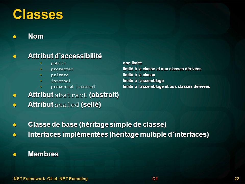 Classes.NET Framework, C# et.NET Remoting 22C# Nom Nom Attribut daccessibilité Attribut daccessibilité public non limité public non limité protected l