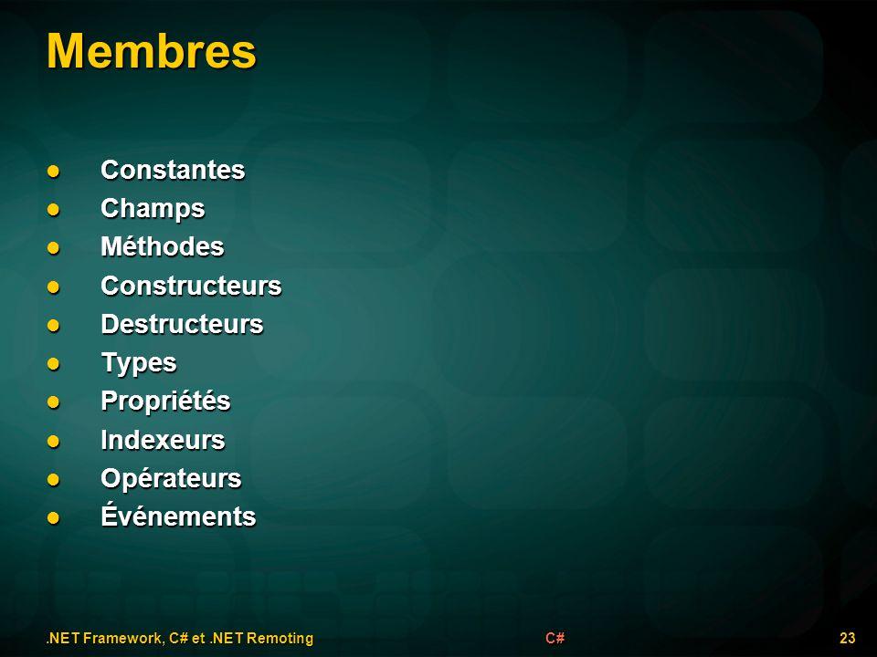 Membres.NET Framework, C# et.NET Remoting 23C# Constantes Constantes Champs Champs Méthodes Méthodes Constructeurs Constructeurs Destructeurs Destructeurs Types Types Propriétés Propriétés Indexeurs Indexeurs Opérateurs Opérateurs Événements Événements