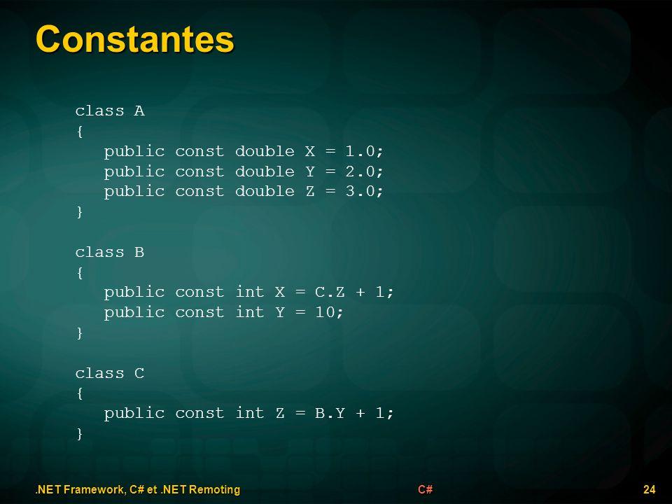 Constantes.NET Framework, C# et.NET Remoting 24C# class A { public const double X = 1.0; public const double Y = 2.0; public const double Z = 3.0; } c