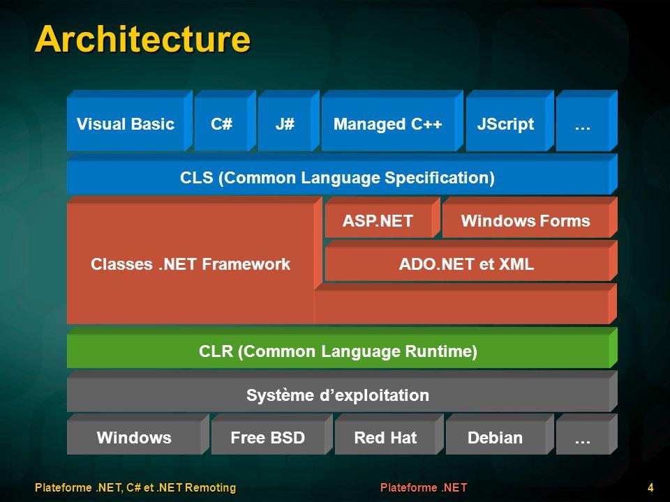 Ressources.NET Framework, C# et.NET Remoting 65 http://msdn.microsoft.com/netframework/ http://msdn.microsoft.com/net/ecma/ http://www.ecma-international.org/publications/standards/ecma-334.htm http://www.ecma-international.org/publications/standards/ecma-335.htm http://msdn.microsoft.com/vcsharp/ http://msdn.microsoft.com/net/sscli/ http://www.go-mono.com/ http://www.dotgnu.org/ http://www.vertigosoftware.com/quake2/ http://www.gotdotnet.com/ http://www.dotnetguru.org/ http://www.dotnet-fr.org/
