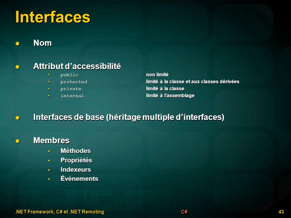 Interfaces.NET Framework, C# et.NET Remoting 43C# Nom Nom Attribut daccessibilité Attribut daccessibilité public non limité public non limité protecte