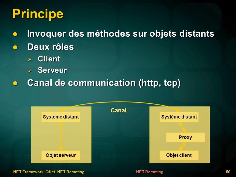 Principe 50.NET Remoting Invoquer des méthodes sur objets distants Invoquer des méthodes sur objets distants Deux rôles Deux rôles Client Client Serve