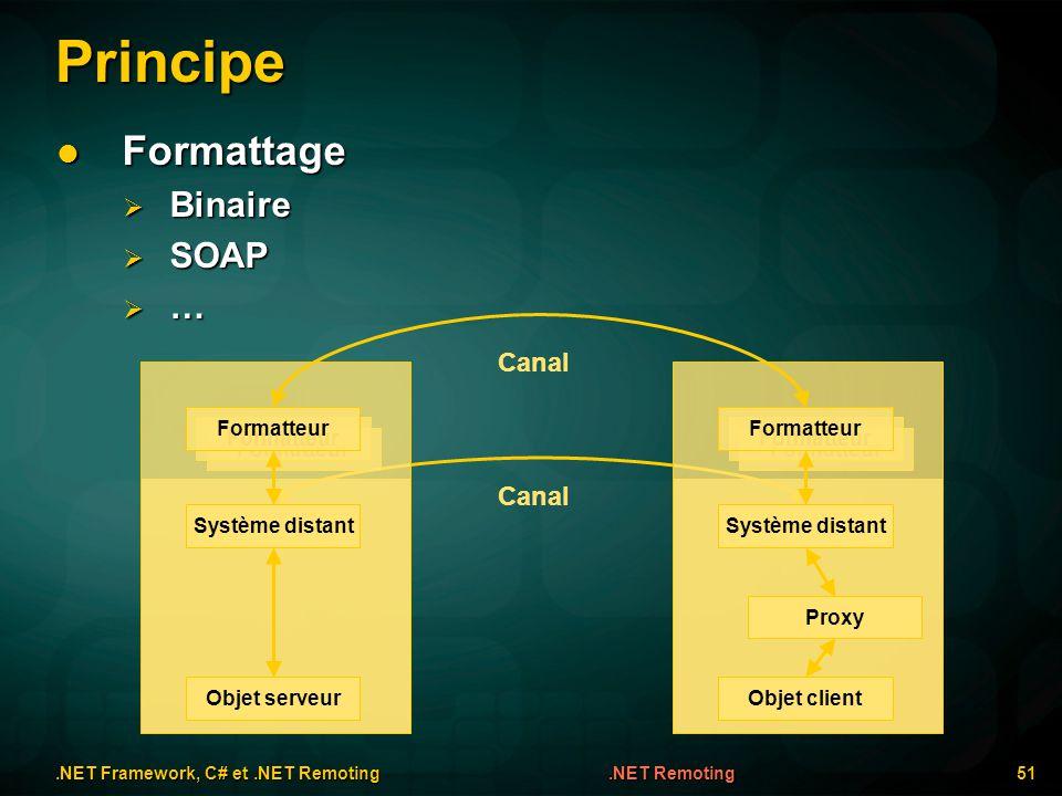Principe.NET Framework, C# et.NET Remoting 51.NET Remoting Formattage Formattage Binaire Binaire SOAP SOAP … Objet serveur Système distant Objet clien