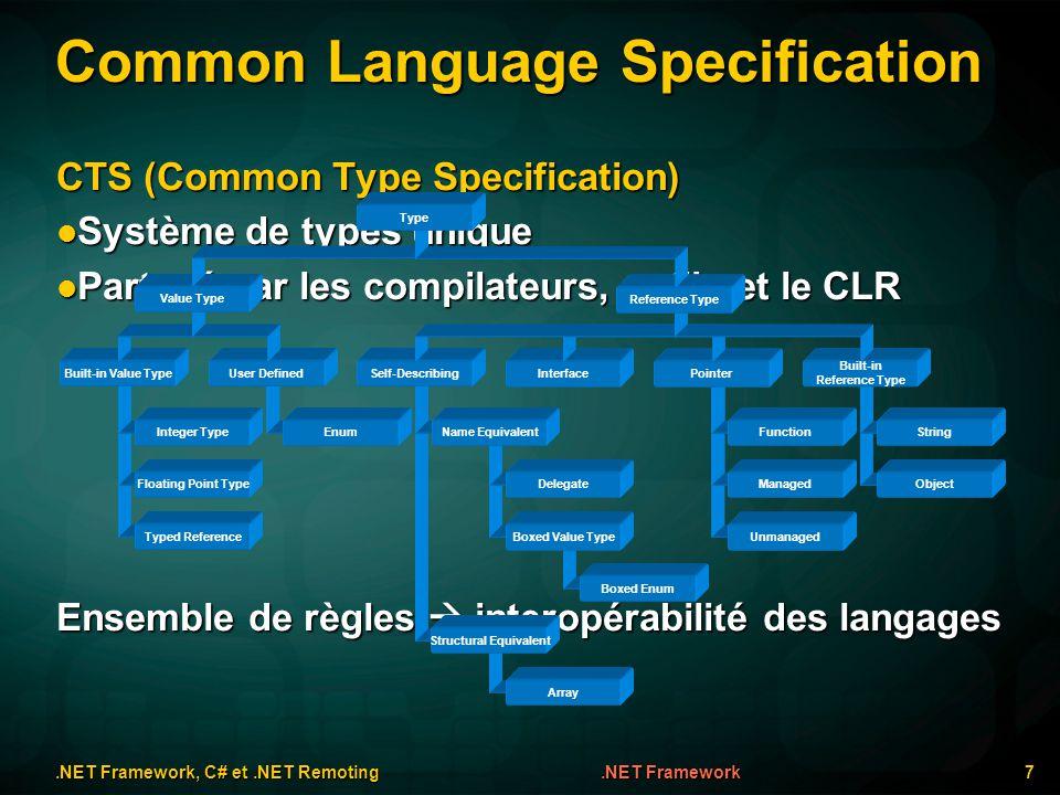 CTS (Common Type Specification) Système de types unique Système de types unique Partagé par les compilateurs, outils et le CLR Partagé par les compila