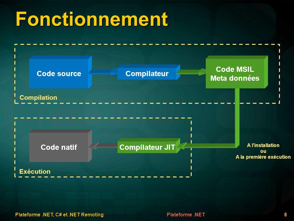 Fonctionnement Plateforme.NET, C# et.NET Remoting 8 Plateforme.NET Code source Code natif Compilateur Compilateur JIT Compilation Exécution Code MSIL