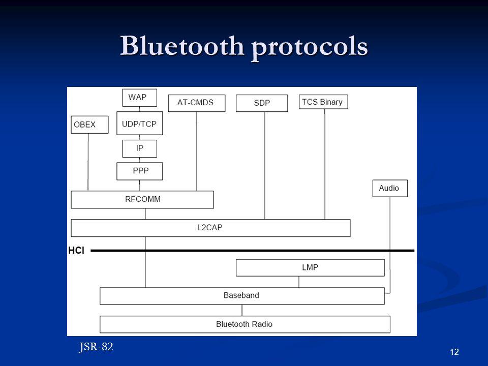 12 Bluetooth protocols JSR-82