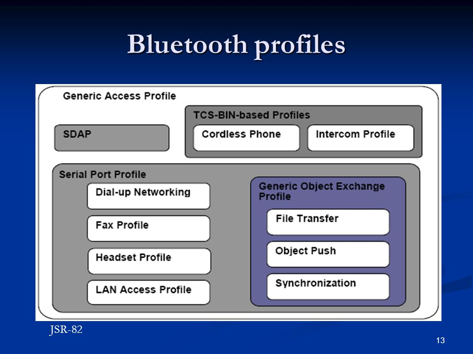 13 Bluetooth profiles JSR-82