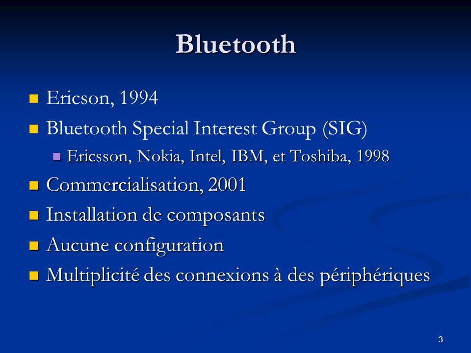3 Bluetooth Ericson, 1994 Bluetooth Special Interest Group (SIG) Ericsson, Nokia, Intel, IBM, et Toshiba, 1998 Ericsson, Nokia, Intel, IBM, et Toshiba