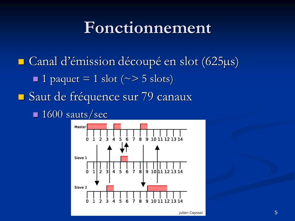 5 Fonctionnement Canal démission découpé en slot (625µs) Canal démission découpé en slot (625µs) 1 paquet = 1 slot (~> 5 slots) 1 paquet = 1 slot (~> 5 slots) Saut de fréquence sur 79 canaux Saut de fréquence sur 79 canaux 1600 sauts/sec 1600 sauts/sec