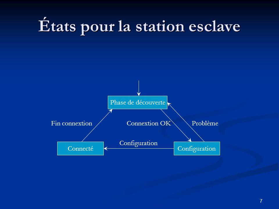 8 États pour la station maître Nouvelle connexion Configuration Connexion OK Connecté Configuration OK Fermeture de la connexion Perte de lienErreur de configuration
