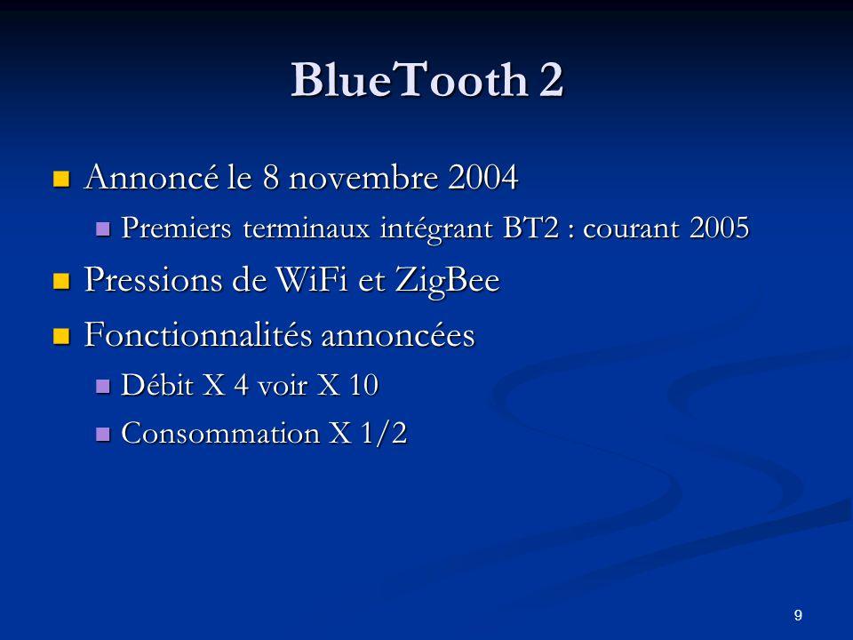 9 BlueTooth 2 Annoncé le 8 novembre 2004 Annoncé le 8 novembre 2004 Premiers terminaux intégrant BT2 : courant 2005 Premiers terminaux intégrant BT2 : courant 2005 Pressions de WiFi et ZigBee Pressions de WiFi et ZigBee Fonctionnalités annoncées Fonctionnalités annoncées Débit X 4 voir X 10 Débit X 4 voir X 10 Consommation X 1/2 Consommation X 1/2