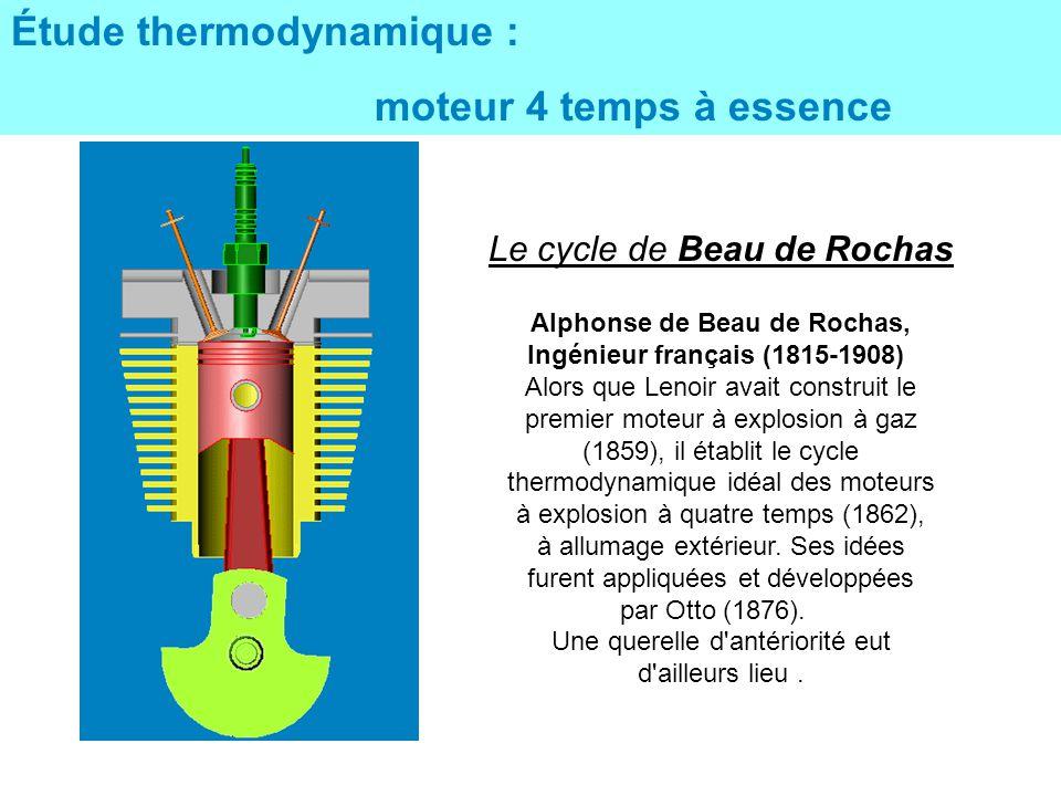 Le cycle de Beau de Rochas Étude thermodynamique : moteur 4 temps à essence Alphonse de Beau de Rochas, Ingénieur français (1815-1908) Alors que Lenoir avait construit le premier moteur à explosion à gaz (1859), il établit le cycle thermodynamique idéal des moteurs à explosion à quatre temps (1862), à allumage extérieur.