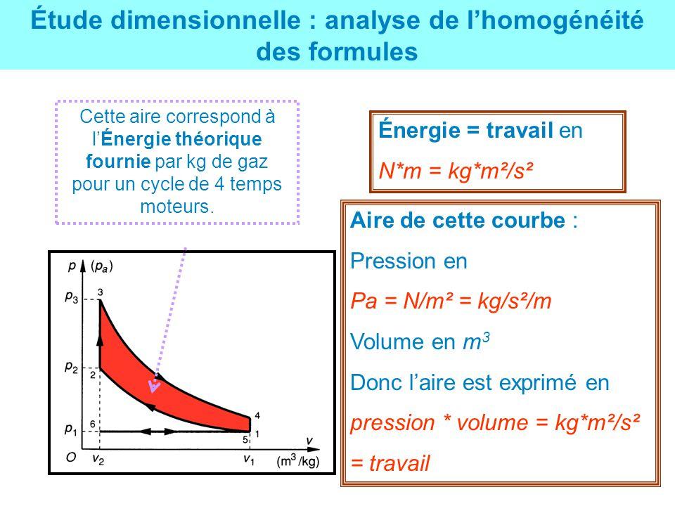 Étude dimensionnelle : analyse de lhomogénéité des formules Énergie = travail en N*m = kg*m²/s² Aire de cette courbe : Pression en Pa = N/m² = kg/s²/m Volume en m 3 Donc laire est exprimé en pression * volume = kg*m²/s² = travail