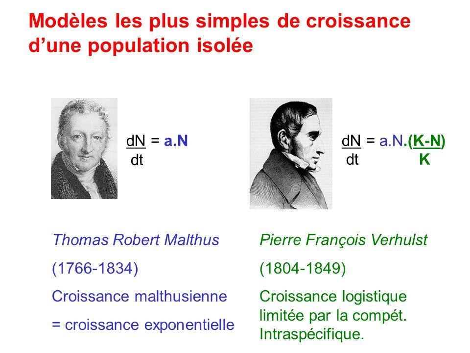 Modèles les plus simples de croissance dune population isolée Thomas Robert Malthus (1766-1834) Croissance malthusienne = croissance exponentielle Pie