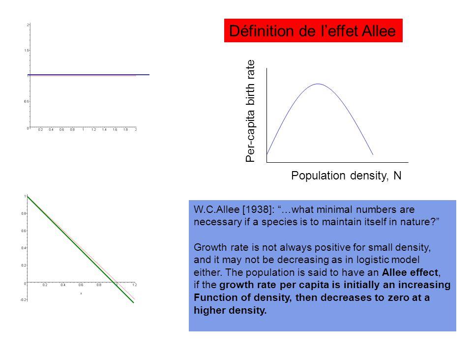 Attention : les petites populations ont dautres problèmes potentiels que leffet Allee...
