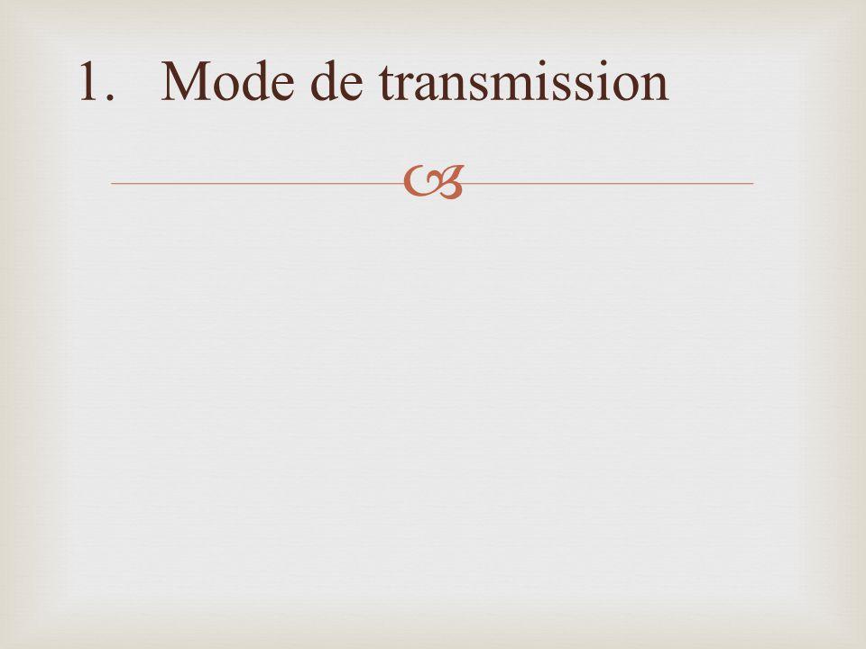 1.Mode de transmission