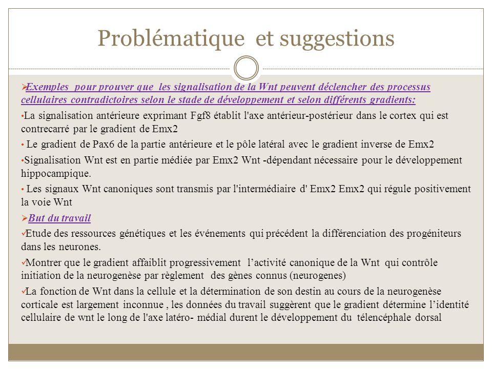 Materiels et methodes Matériels biologiques: Animaux: Souris transgéniques.