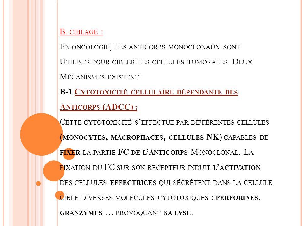 B. CIBLAGE : E N ONCOLOGIE, LES ANTICORPS MONOCLONAUX SONT U TILISÉS POUR CIBLER LES CELLULES TUMORALES. D EUX M ÉCANISMES EXISTENT : B-1 C YTOTOXICIT