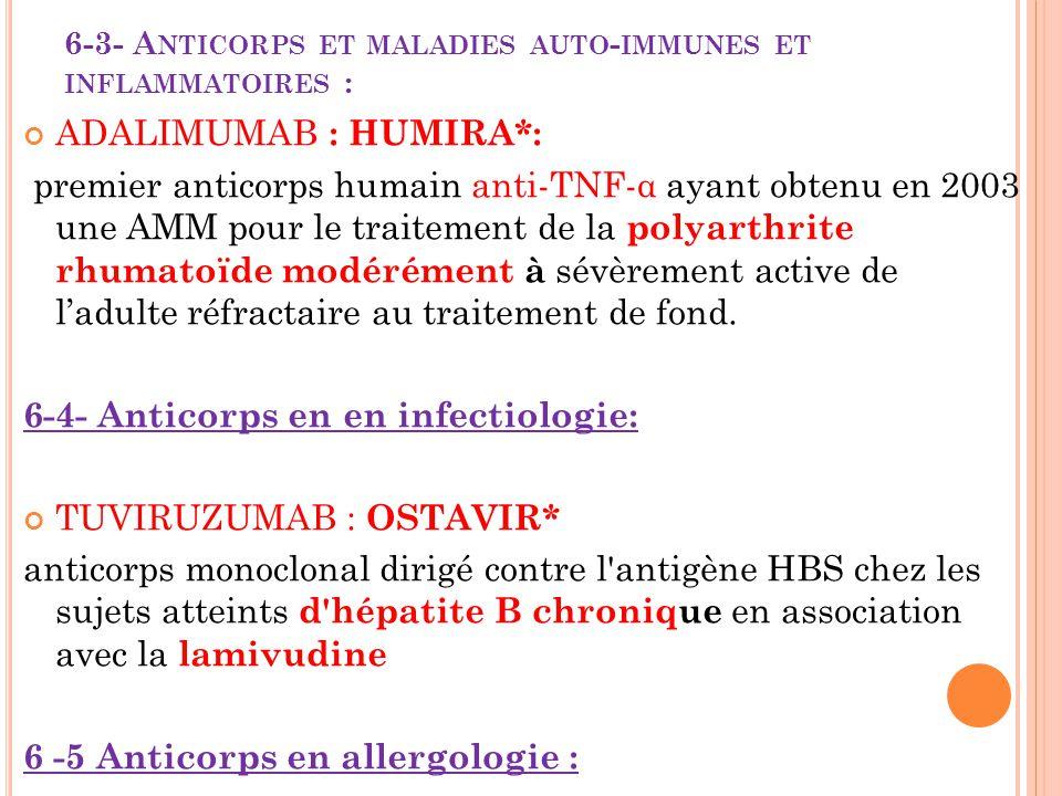 6-3- A NTICORPS ET MALADIES AUTO - IMMUNES ET INFLAMMATOIRES : ADALIMUMAB : HUMIRA*: premier anticorps humain anti-TNF-α ayant obtenu en 2003 une AMM