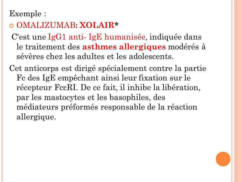 Exemple : OMALIZUMAB : XOLAIR* C est une IgG1 anti- IgE humanisée, indiquée dans le traitement des asthmes allergiques modérés à sévères chez les adultes et les adolescents.